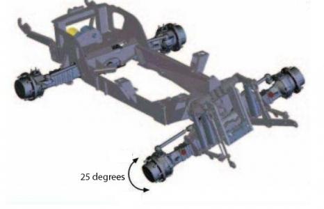 BM Better 130 4-Wheel Steer Hillside Tractor